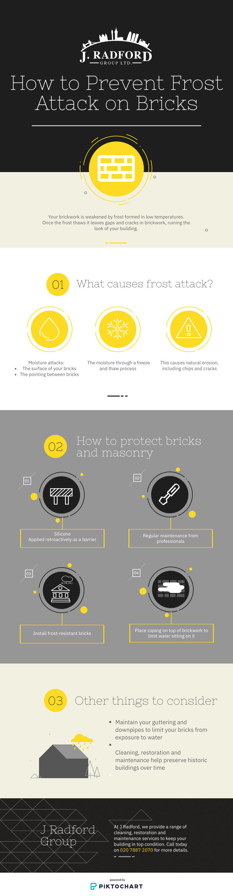 Inforgraphic: how to prevent frost attack on bricks